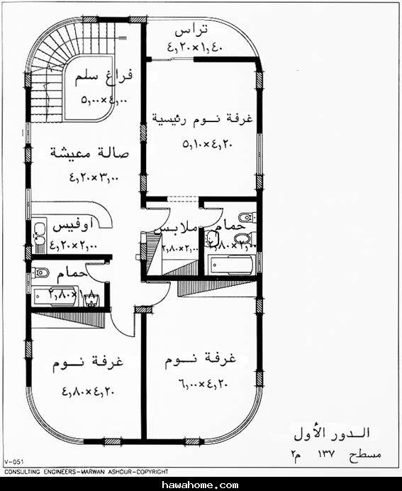 لكل من يرغب في البناء..